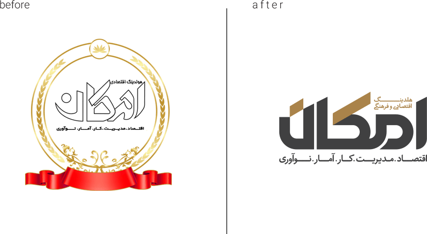 befor after 1 - هلدینگ اقتصادی امکان